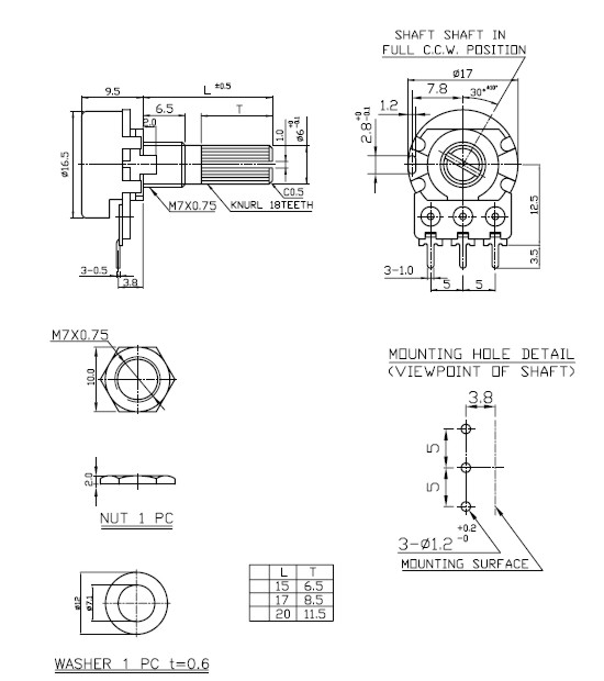 Alpha 16mm Short Split Shaft Potentiometers | Hifi Collective