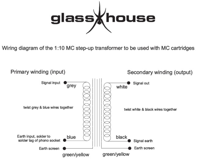 glasshouse stepup transformer wiring diagram moving coil 1 10 step up transformers hifi collective wiring up a transformer at webbmarketing.co