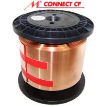 Mundorf Copper Foil - CF7